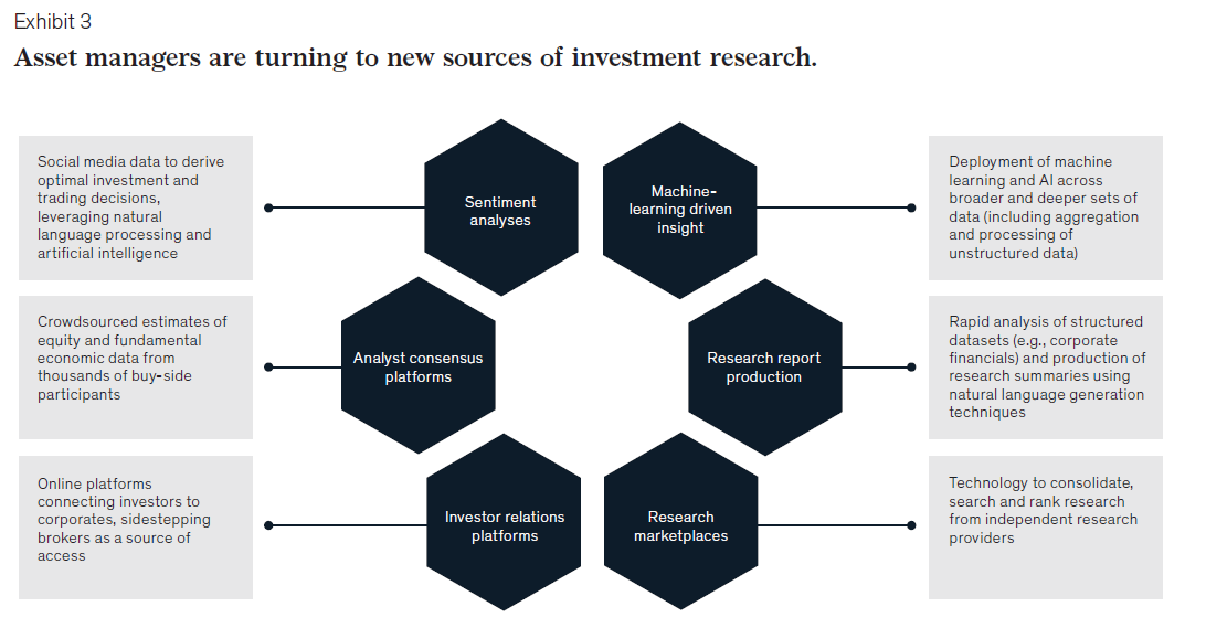 Alternative investment management and research kbl investment funds limited